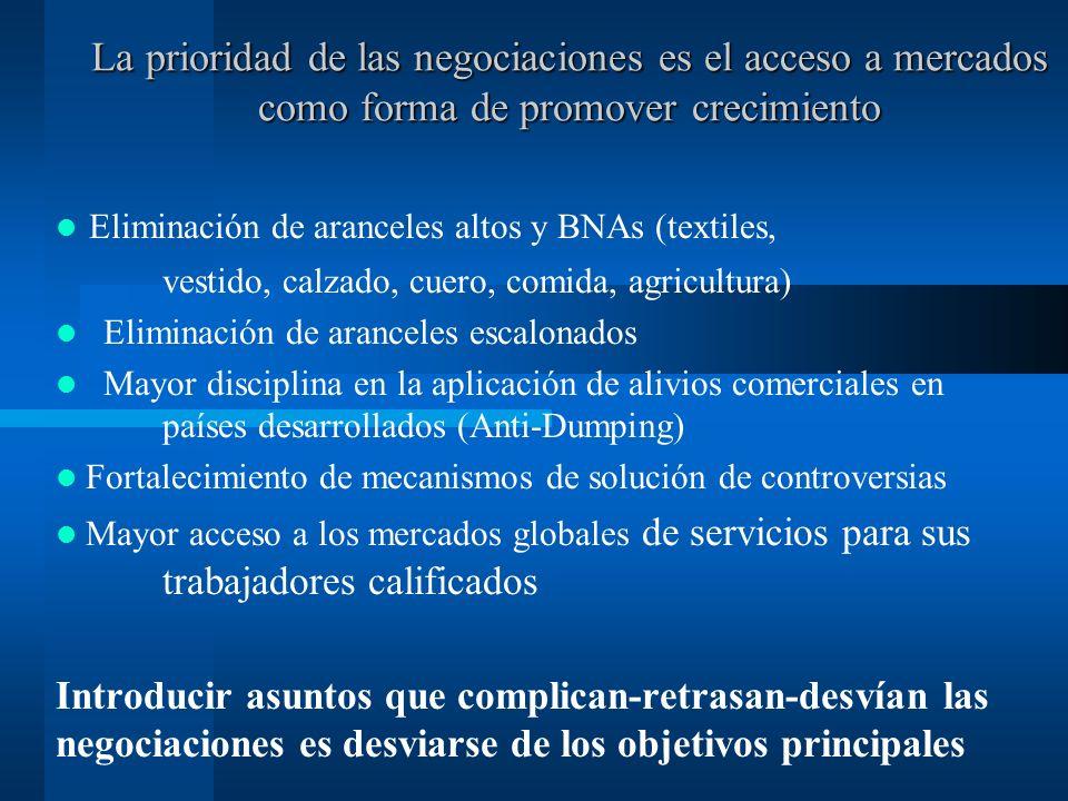 Eliminación de aranceles altos y BNAs (textiles,