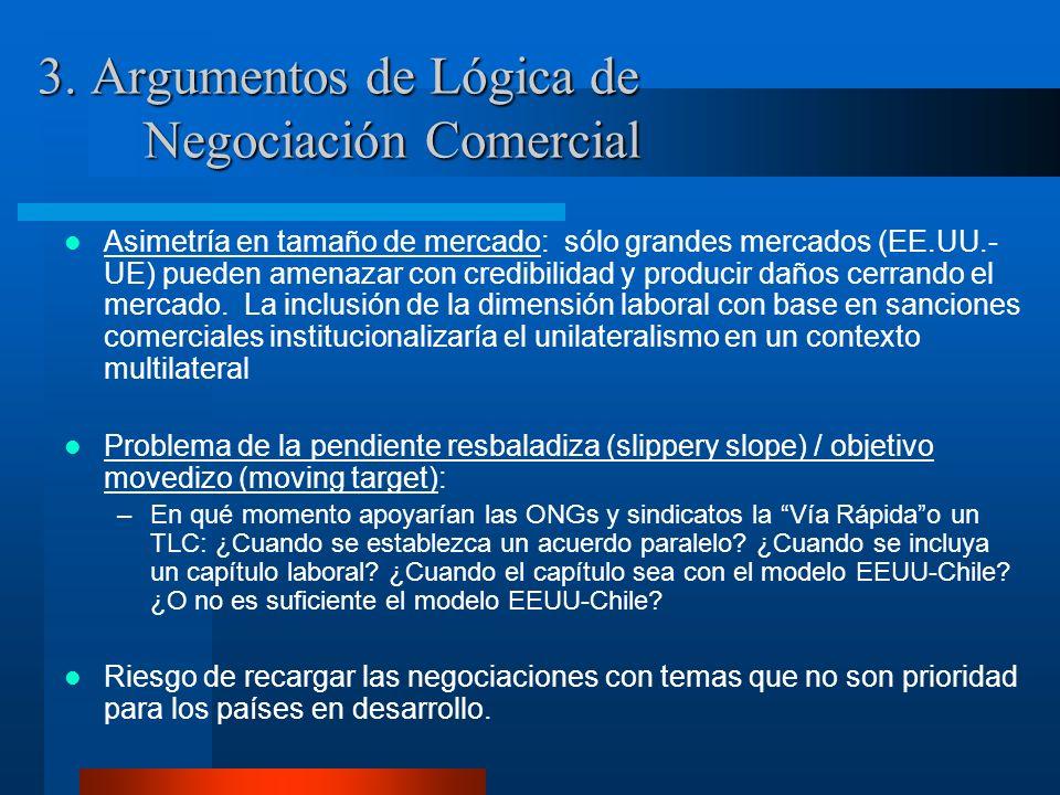 3. Argumentos de Lógica de Negociación Comercial