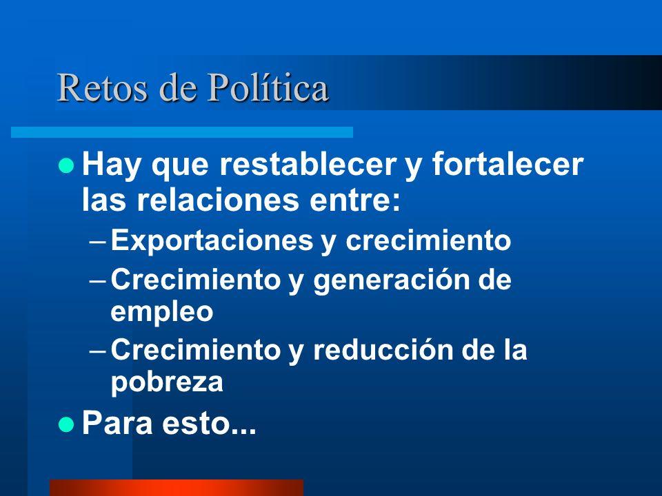 Retos de Política Hay que restablecer y fortalecer las relaciones entre: Exportaciones y crecimiento.