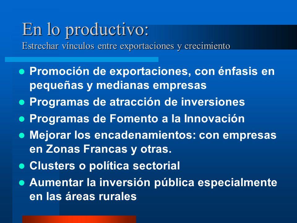 En lo productivo: Estrechar vínculos entre exportaciones y crecimiento