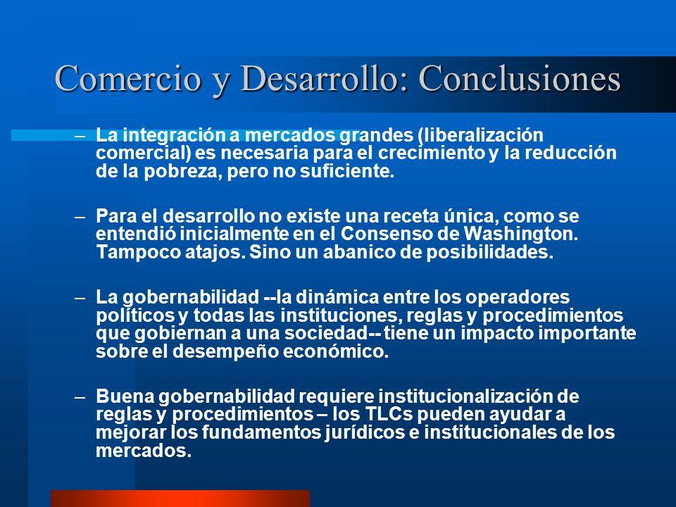 Comercio y Desarrollo: Conclusiones