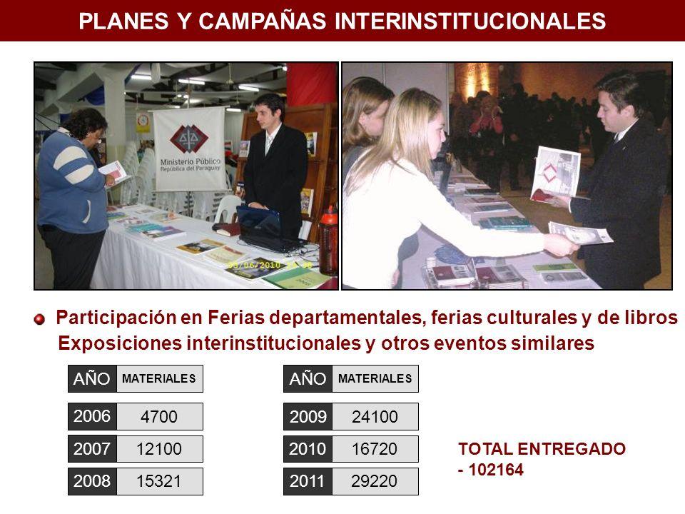 PLANES Y CAMPAÑAS INTERINSTITUCIONALES