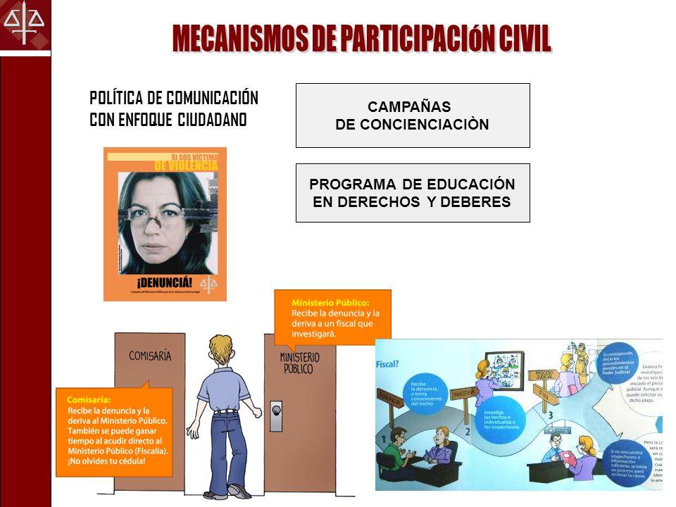MECANISMOS DE PARTICIPACIÓN CIVIL