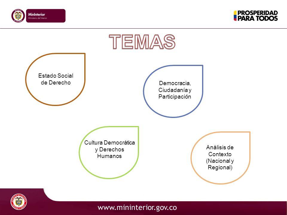 TEMAS Estado Social de Derecho Democracia, Ciudadanía y Participación