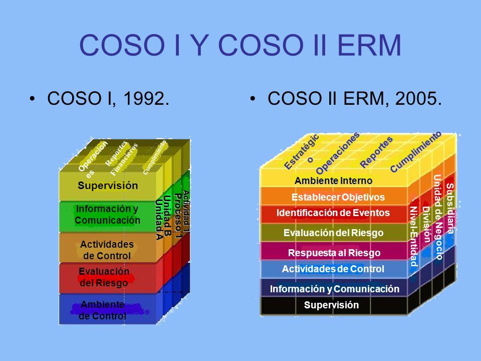 COSO I Y COSO II ERM COSO I, 1992. COSO II ERM, 2005. Supervisión