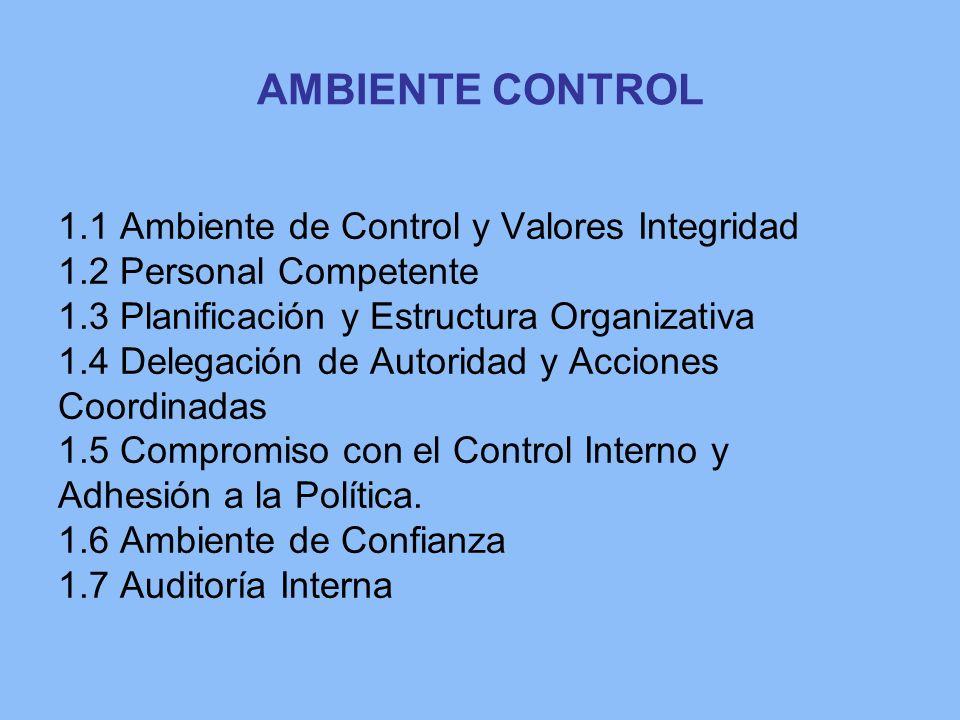 AMBIENTE CONTROL 1.1 Ambiente de Control y Valores Integridad