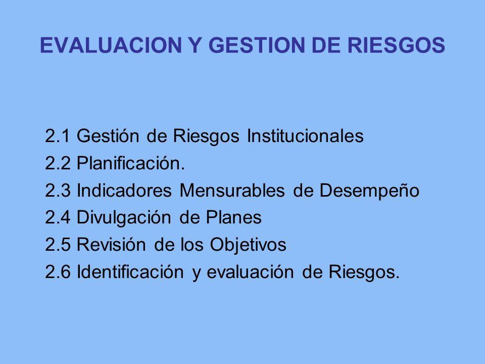 EVALUACION Y GESTION DE RIESGOS