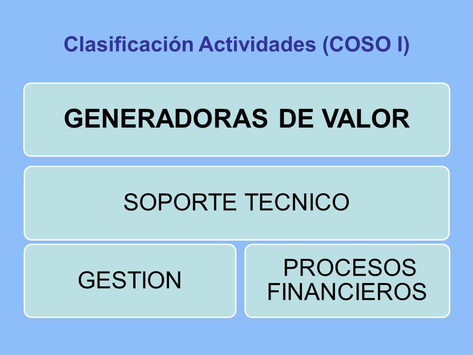 Clasificación Actividades (COSO I)