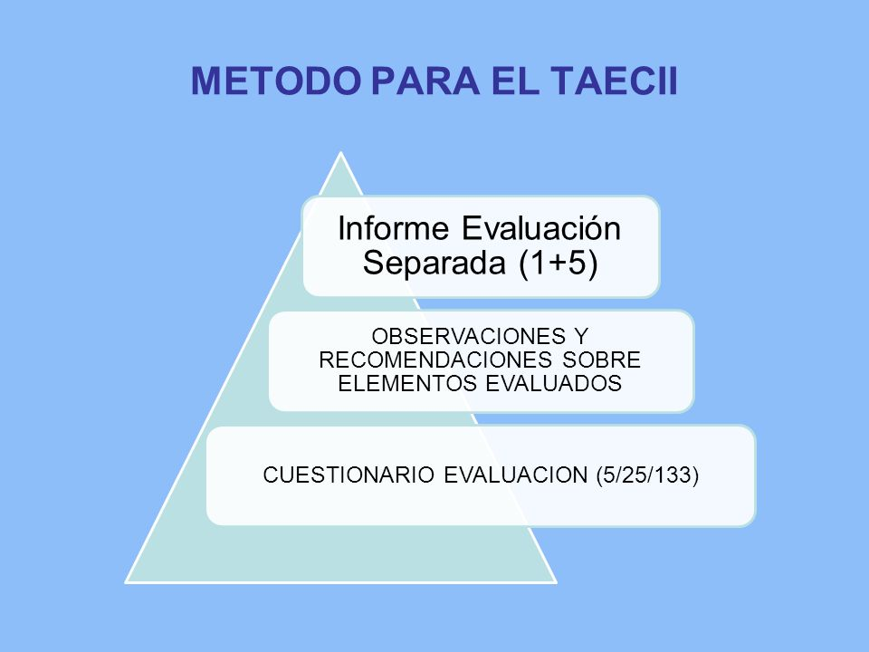 METODO PARA EL TAECII Informe Evaluación Separada (1+5)