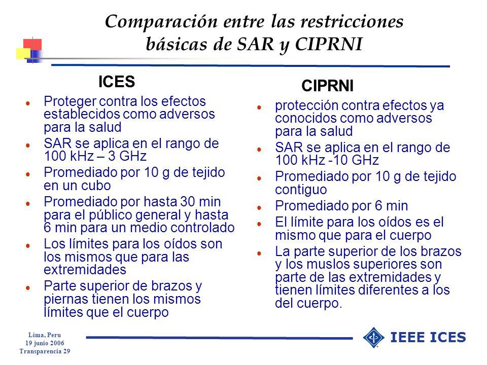 Comparación entre las restricciones básicas de SAR y CIPRNI