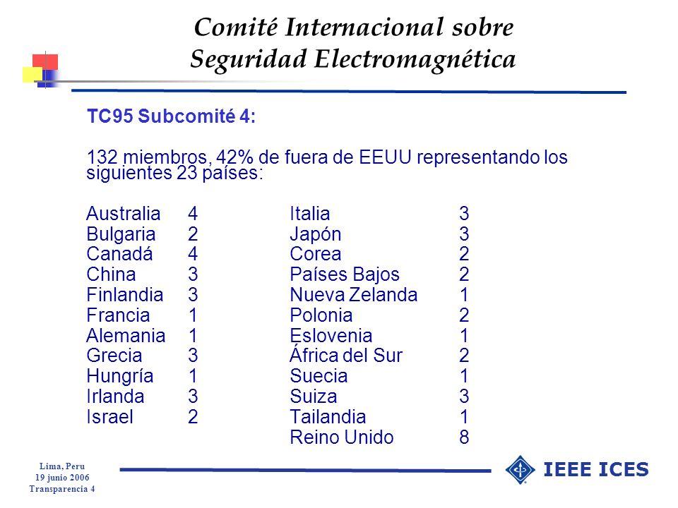 Comité Internacional sobre Seguridad Electromagnética