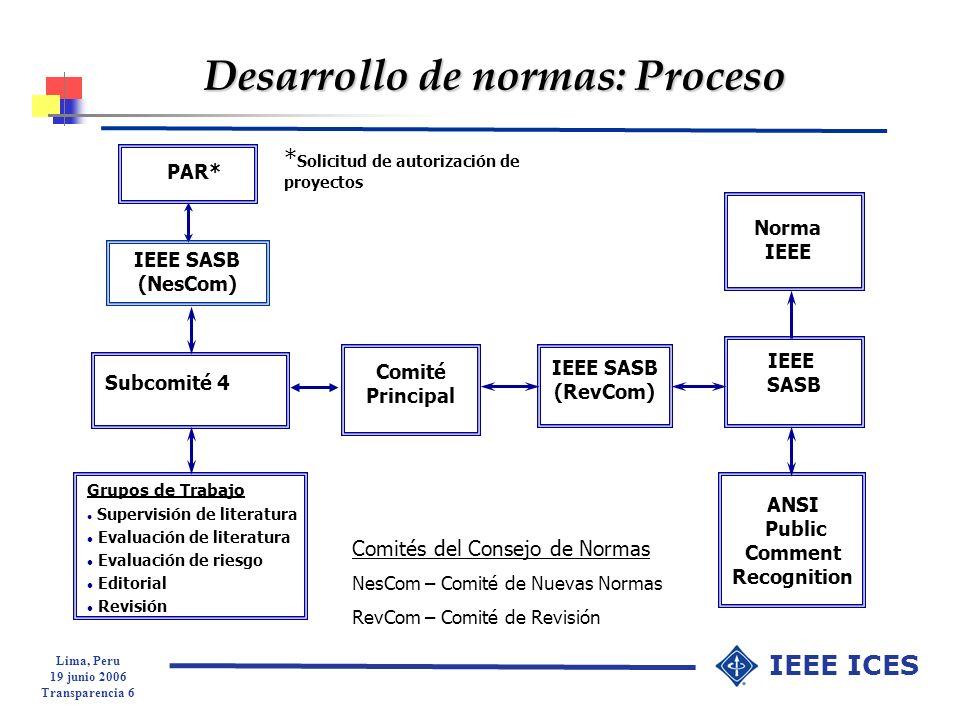 Desarrollo de normas: Proceso