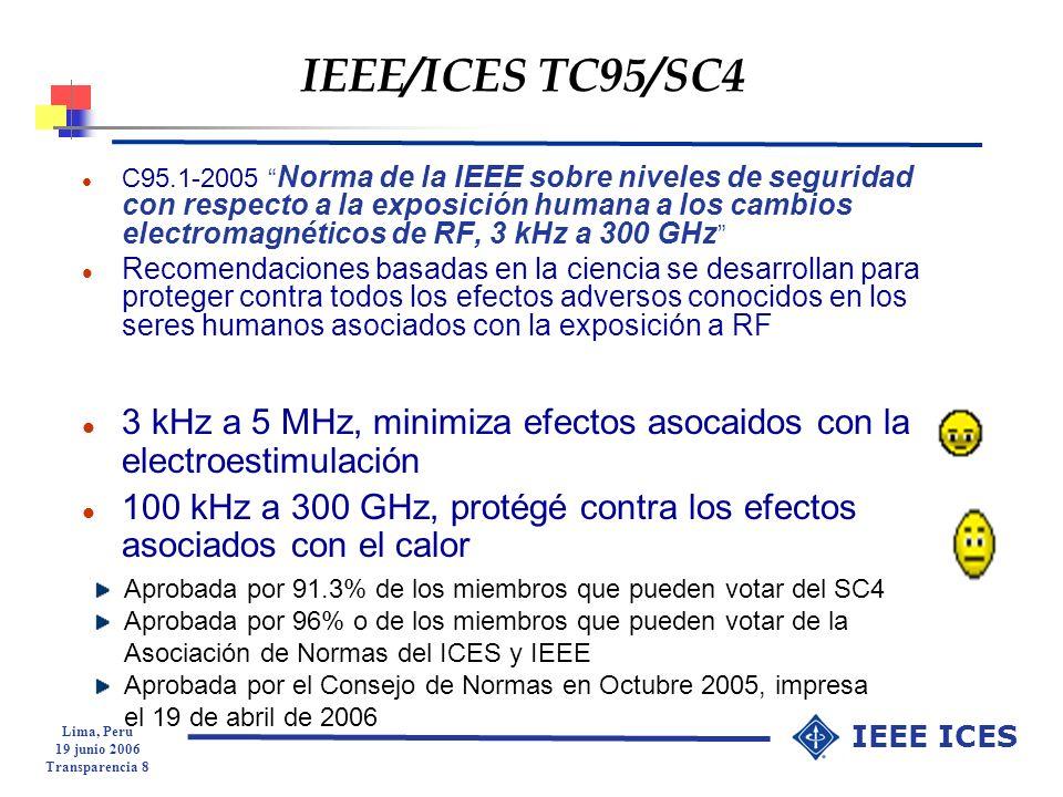 IEEE/ICES TC95/SC4