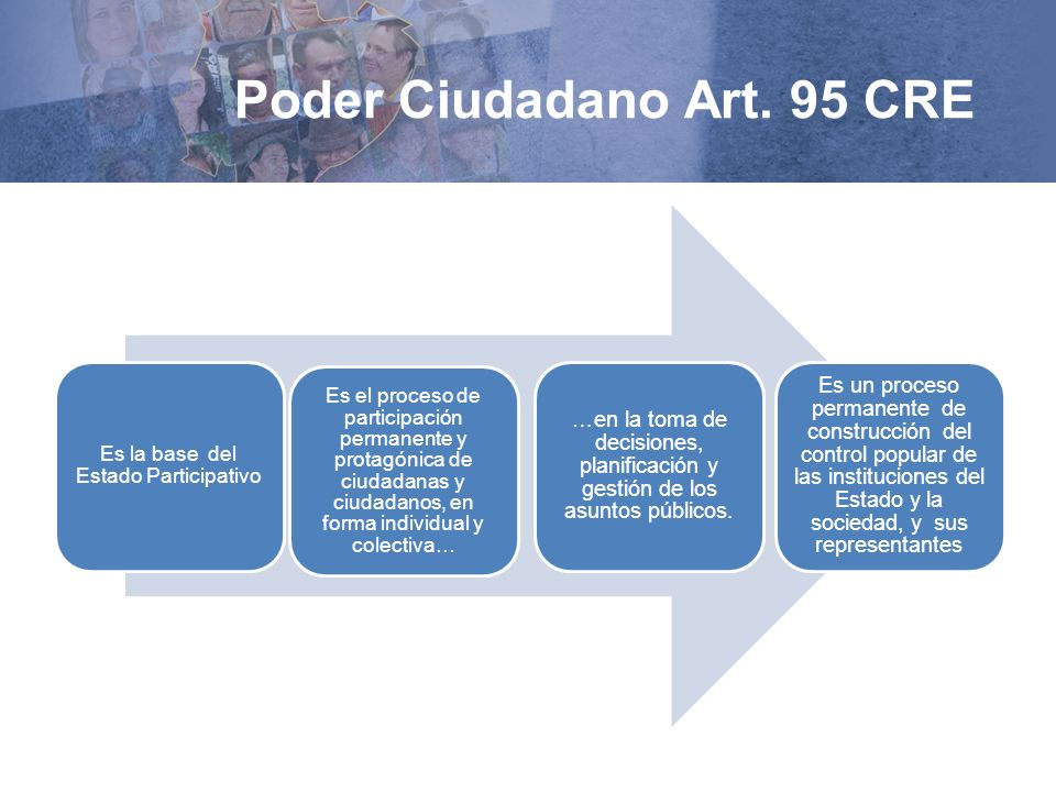 Poder Ciudadano Art. 95 CRE