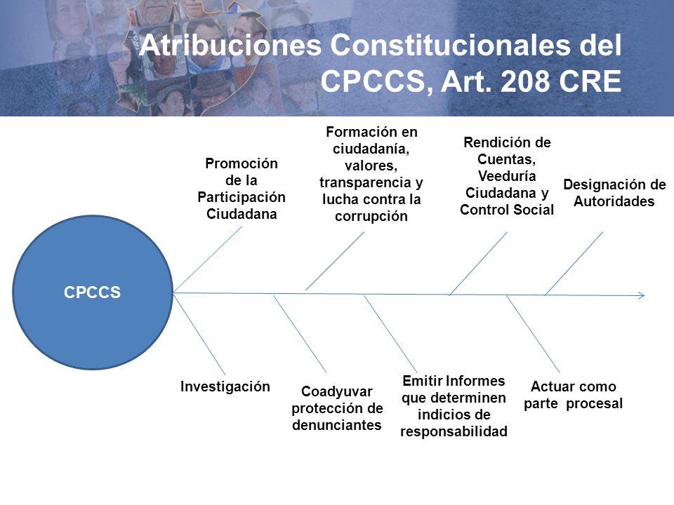 Atribuciones Constitucionales del CPCCS, Art. 208 CRE