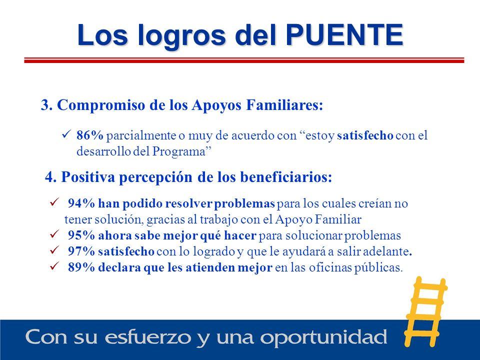 Los logros del PUENTE 3. Compromiso de los Apoyos Familiares: