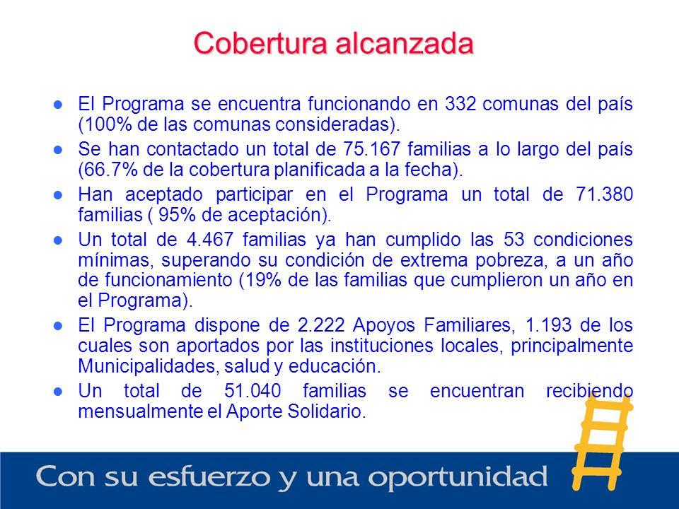 Cobertura alcanzada El Programa se encuentra funcionando en 332 comunas del país (100% de las comunas consideradas).