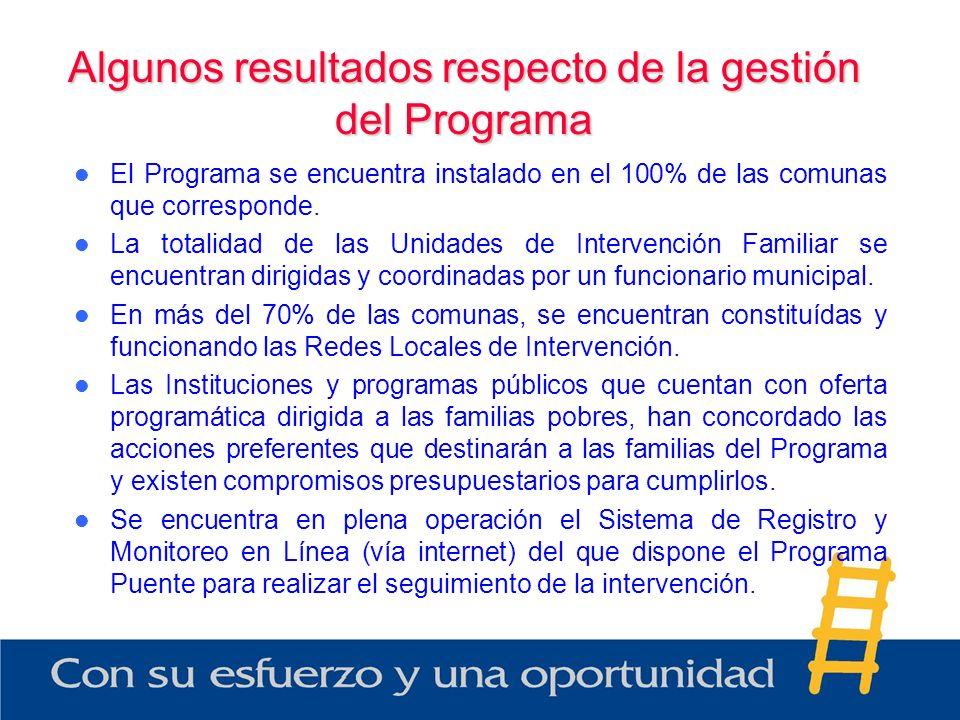 Algunos resultados respecto de la gestión del Programa