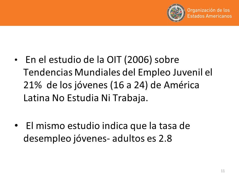 En el estudio de la OIT (2006) sobre Tendencias Mundiales del Empleo Juvenil el 21% de los jóvenes (16 a 24) de América Latina No Estudia Ni Trabaja.