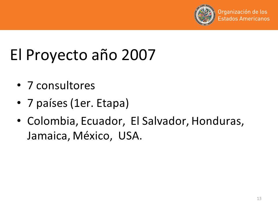 El Proyecto año 2007 7 consultores 7 países (1er. Etapa)