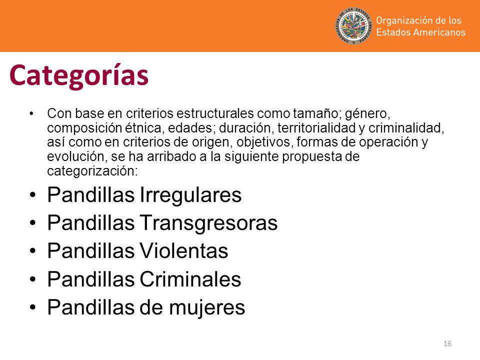 Categorías Pandillas Irregulares Pandillas Transgresoras
