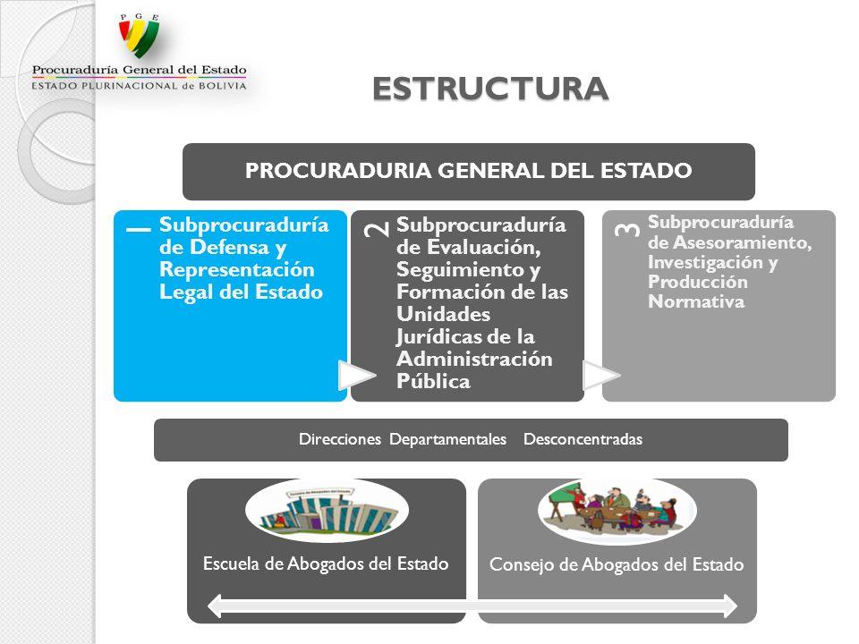 PROCURADURIA GENERAL DEL ESTADO