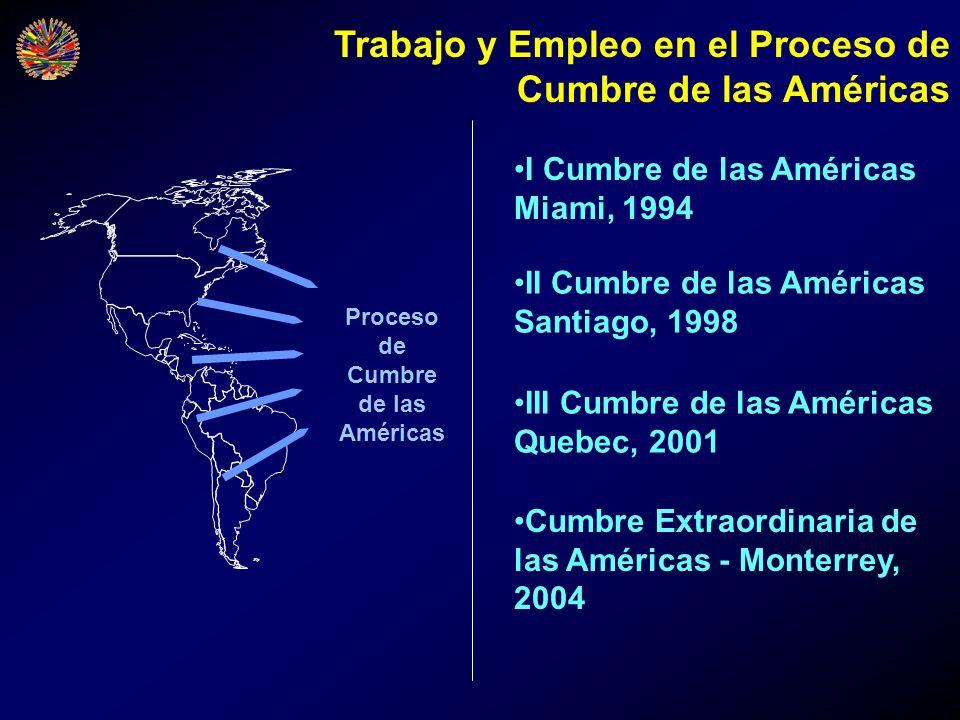 Proceso de Cumbre de las Américas