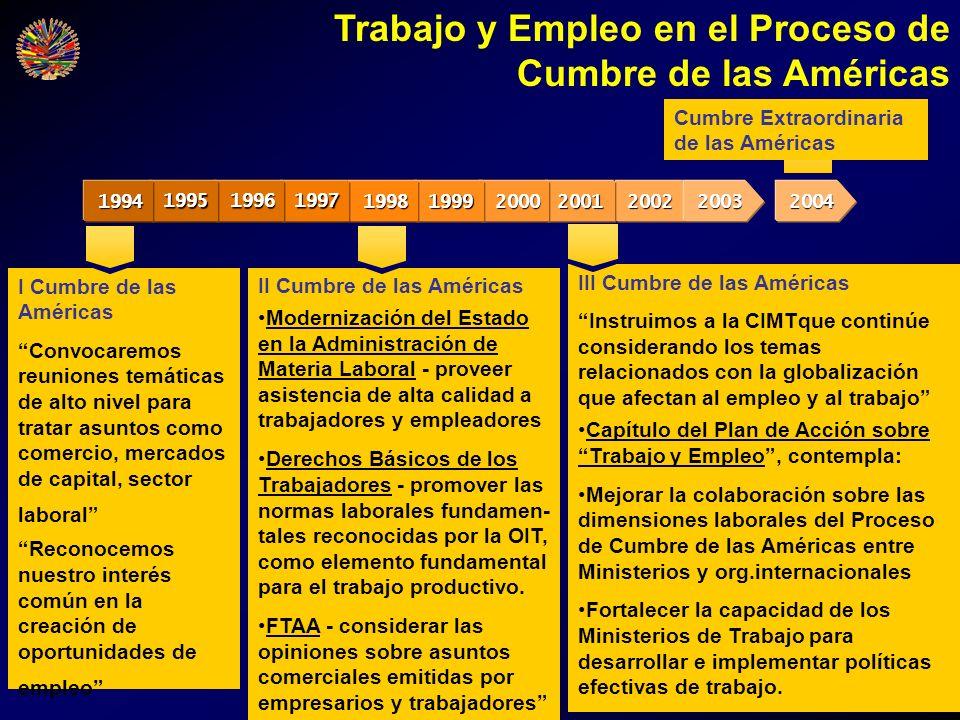 Trabajo y Empleo en el Proceso de Cumbre de las Américas