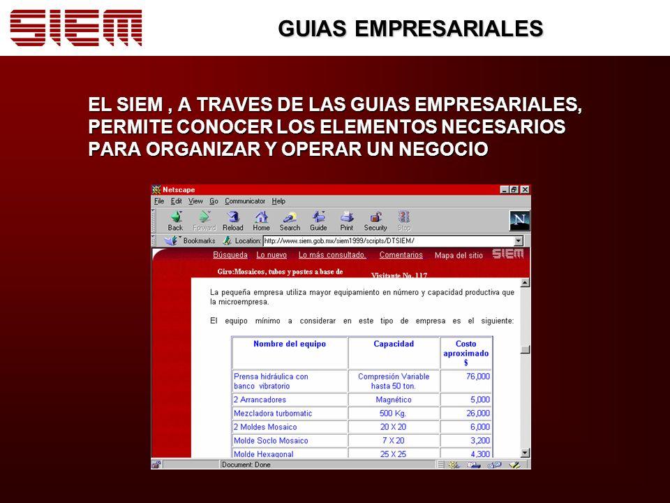 GUIAS EMPRESARIALES EL SIEM , A TRAVES DE LAS GUIAS EMPRESARIALES, PERMITE CONOCER LOS ELEMENTOS NECESARIOS PARA ORGANIZAR Y OPERAR UN NEGOCIO.
