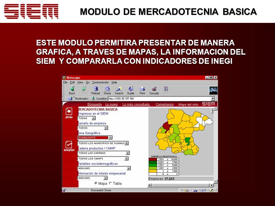 MODULO DE MERCADOTECNIA BASICA