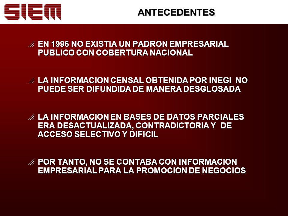 ANTECEDENTES EN 1996 NO EXISTIA UN PADRON EMPRESARIAL PUBLICO CON COBERTURA NACIONAL.