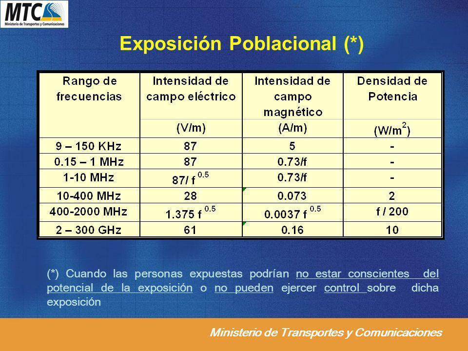 Exposición Poblacional (*)