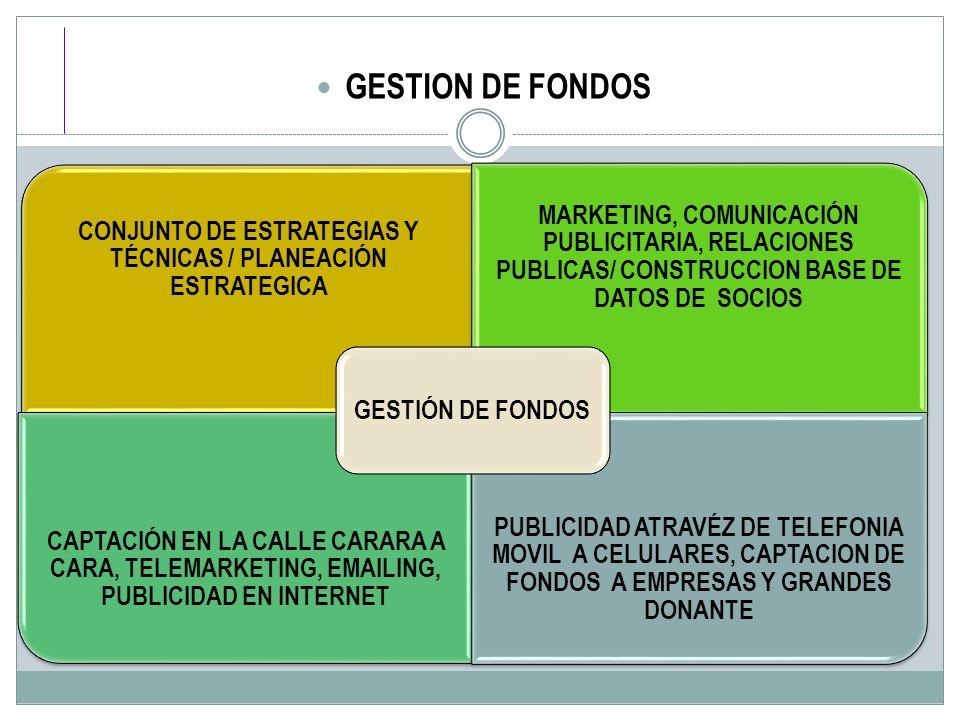 CONJUNTO DE ESTRATEGIAS Y TÉCNICAS / PLANEACIÓN ESTRATEGICA