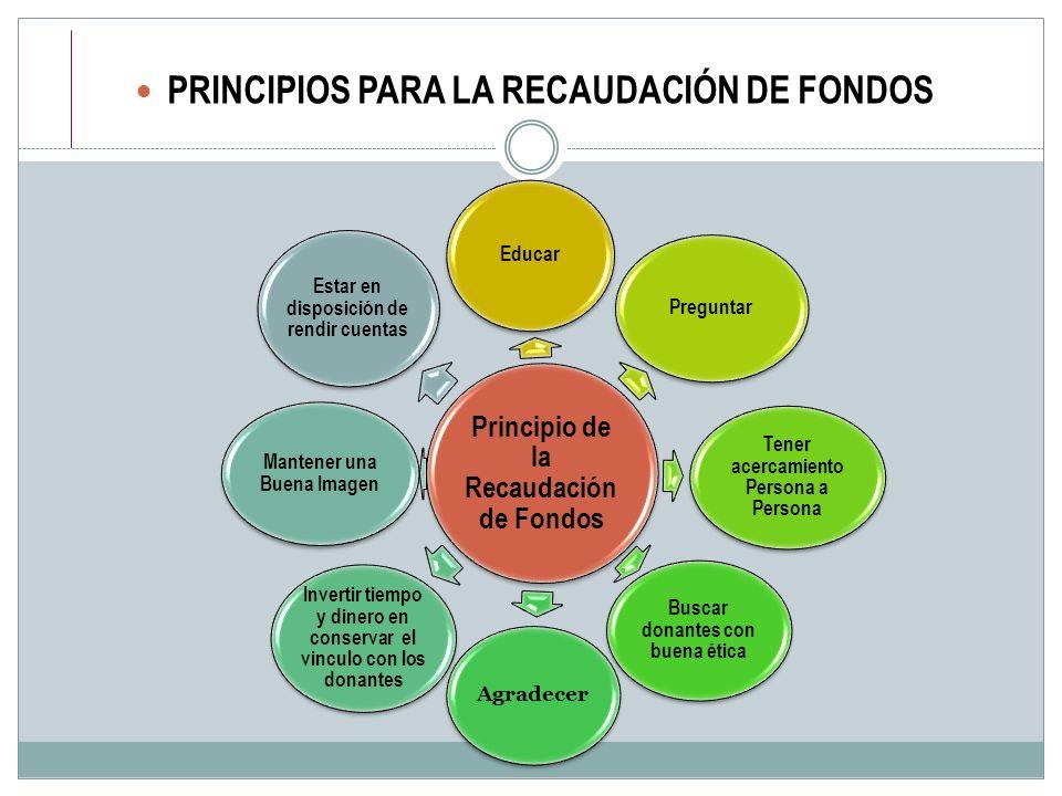 Principios para la recaudación de fondos