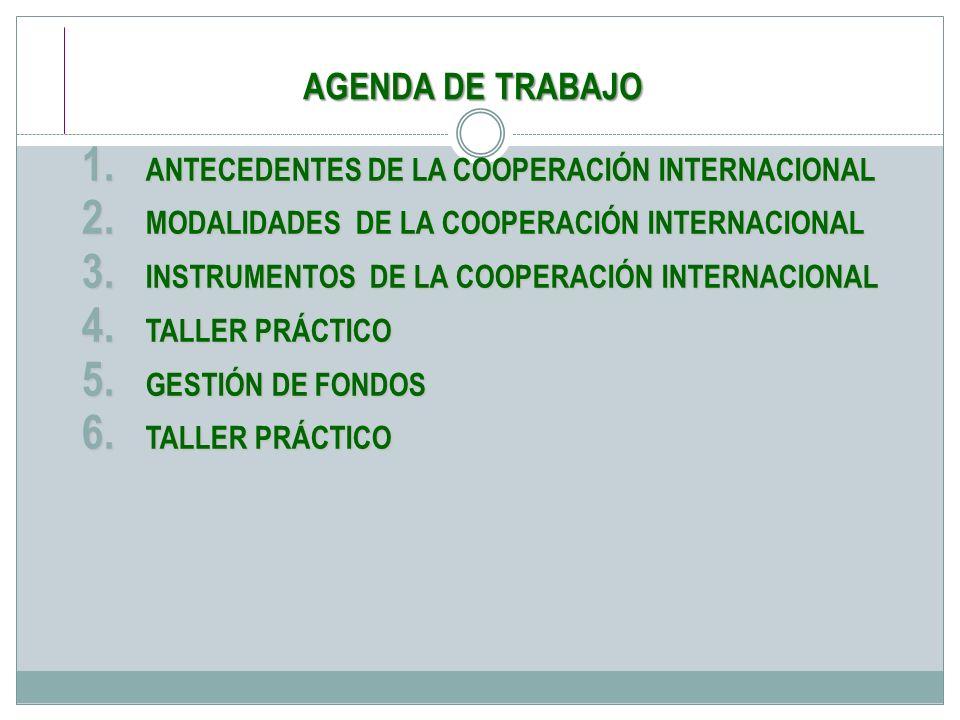 AGENDA DE TRABAJO ANTECEDENTES DE LA COOPERACIÓN INTERNACIONAL