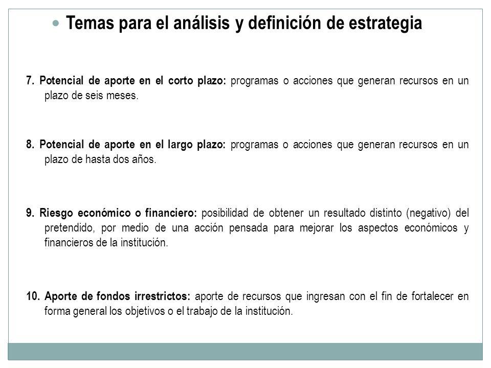 Temas para el análisis y definición de estrategia