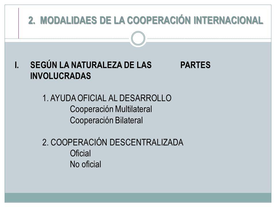 2. MODALIDAES DE LA COOPERACIÓN INTERNACIONAL