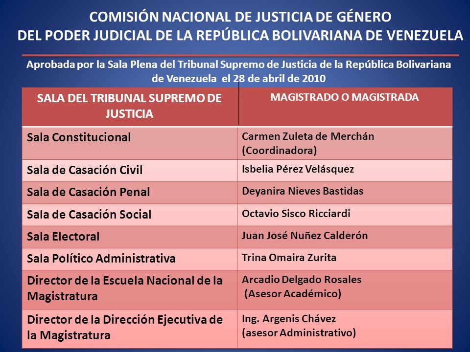 SALA DEL TRIBUNAL SUPREMO DE JUSTICIA MAGISTRADO O MAGISTRADA