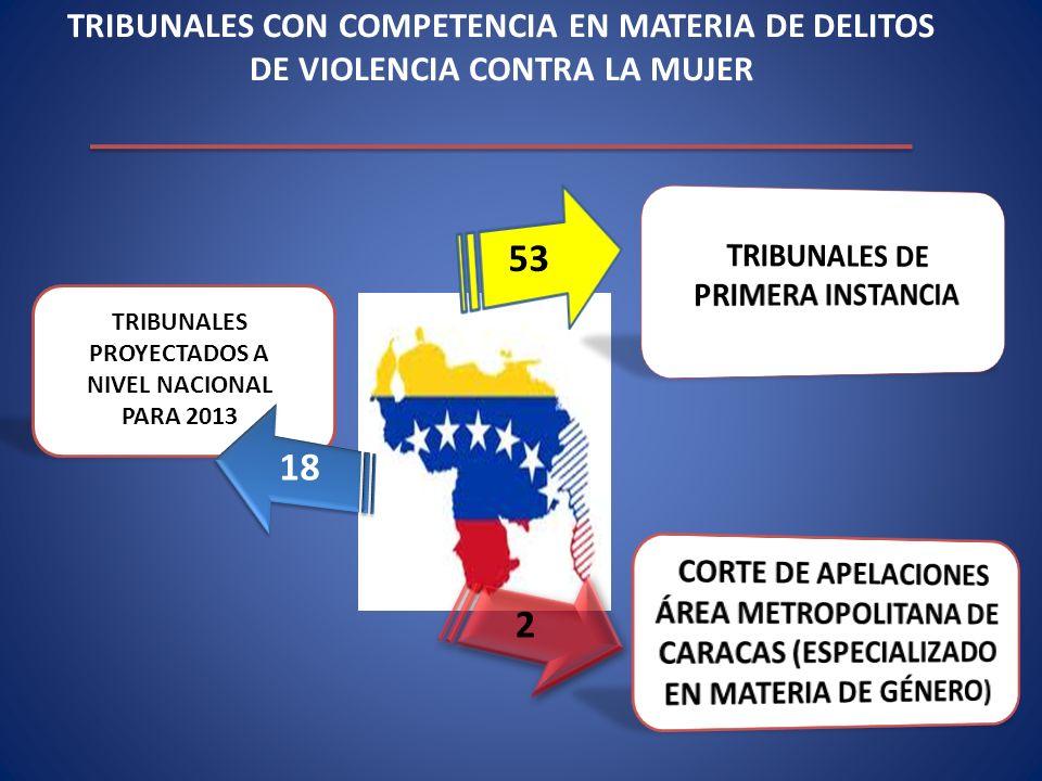 TRIBUNALES CON COMPETENCIA EN MATERIA DE DELITOS DE VIOLENCIA CONTRA LA MUJER