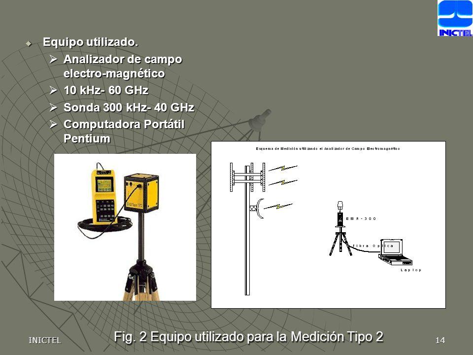 Fig. 2 Equipo utilizado para la Medición Tipo 2