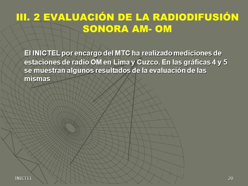 III. 2 EVALUACIÓN DE LA RADIODIFUSIÓN SONORA AM- OM