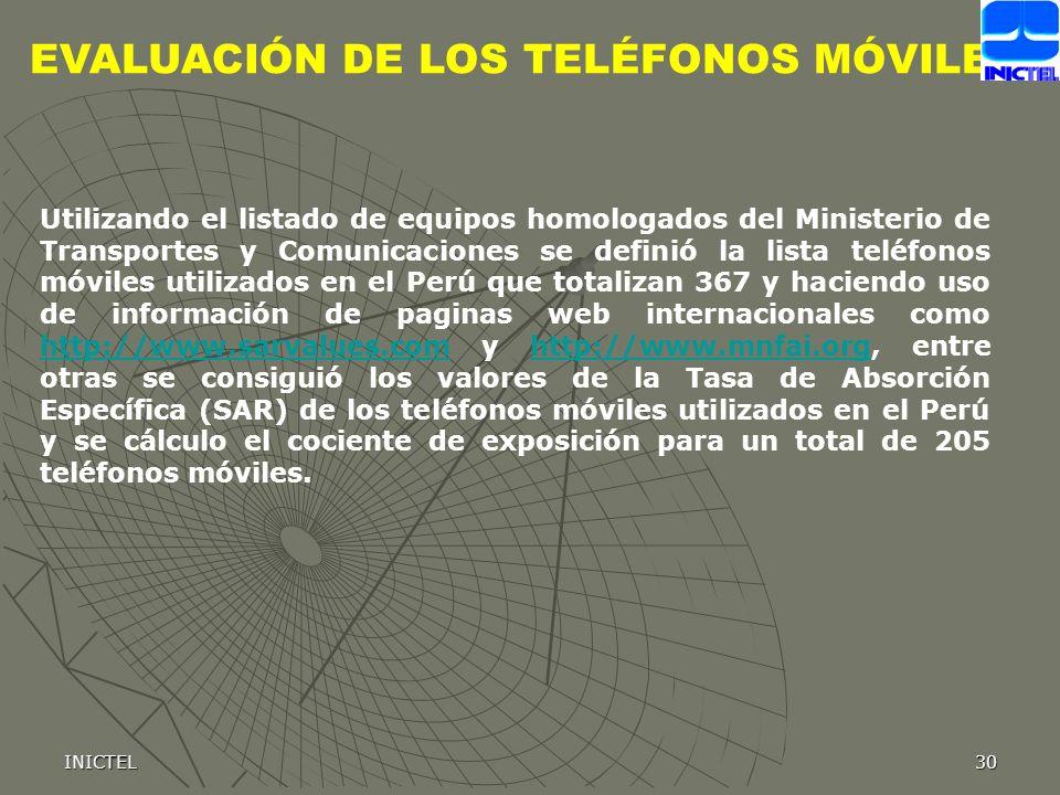 EVALUACIÓN DE LOS TELÉFONOS MÓVILES
