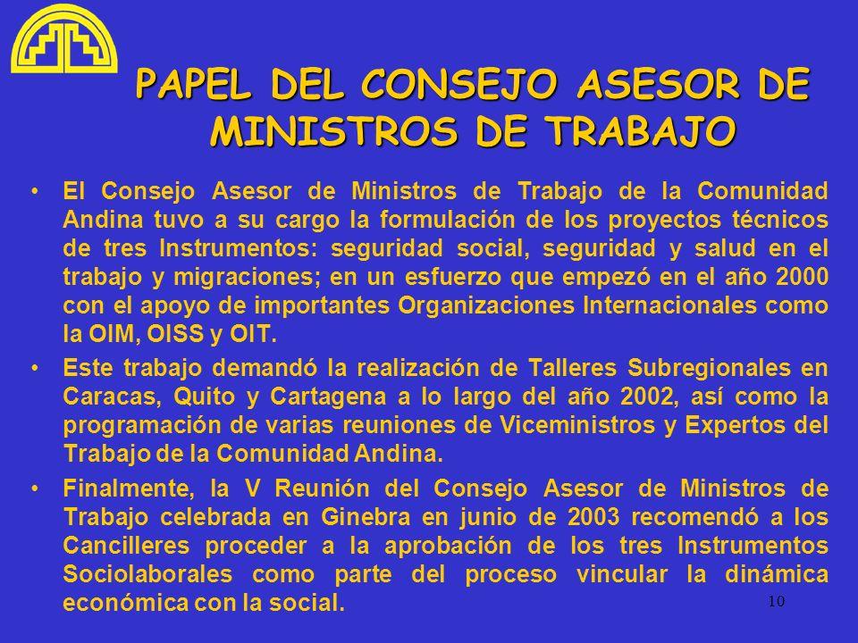 PAPEL DEL CONSEJO ASESOR DE MINISTROS DE TRABAJO