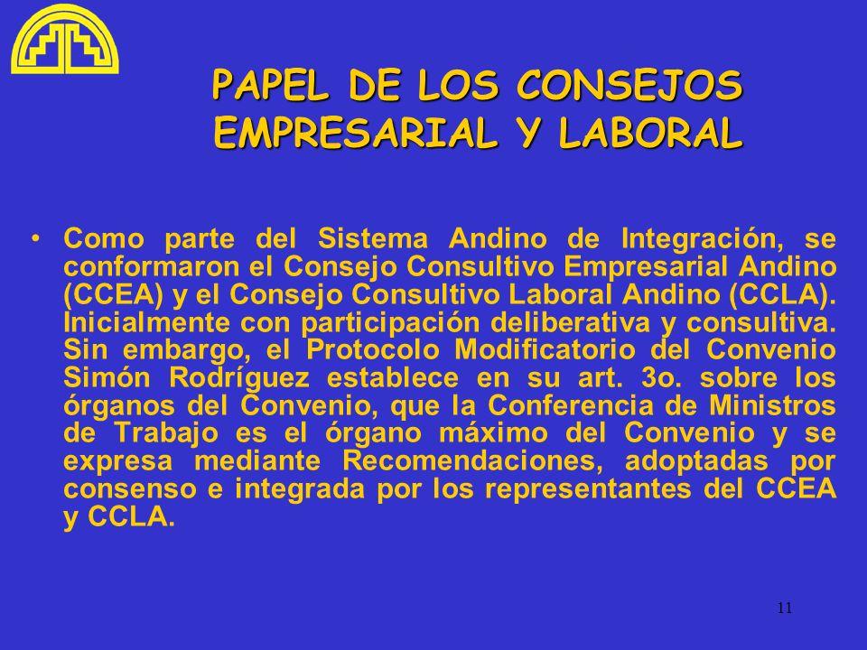 PAPEL DE LOS CONSEJOS EMPRESARIAL Y LABORAL