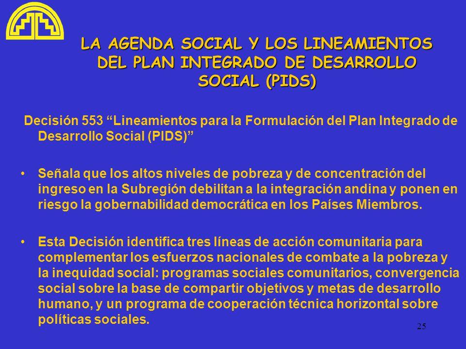 LA AGENDA SOCIAL Y LOS LINEAMIENTOS DEL PLAN INTEGRADO DE DESARROLLO SOCIAL (PIDS)