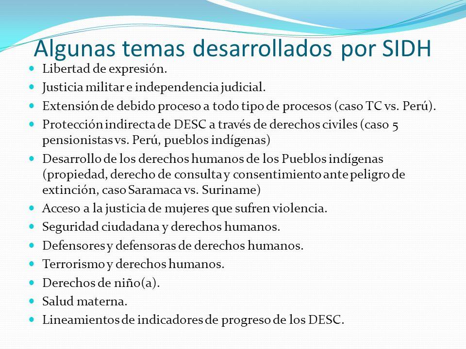 Algunas temas desarrollados por SIDH