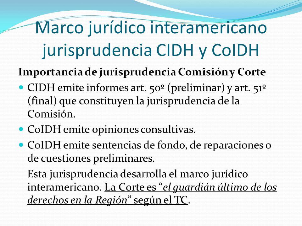 Marco jurídico interamericano jurisprudencia CIDH y CoIDH