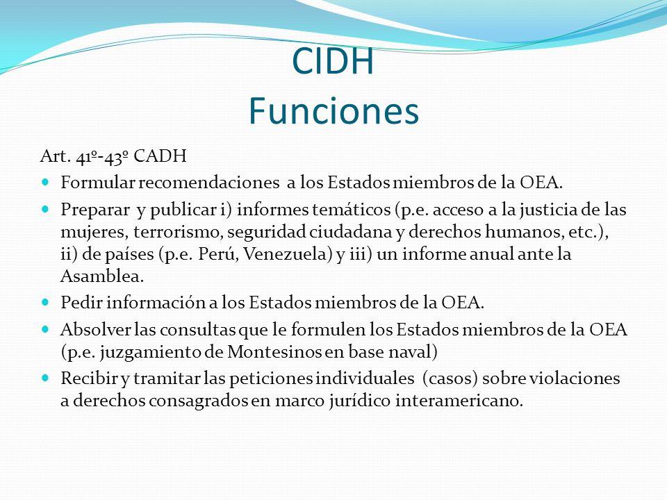 CIDH Funciones Art. 41º-43º CADH