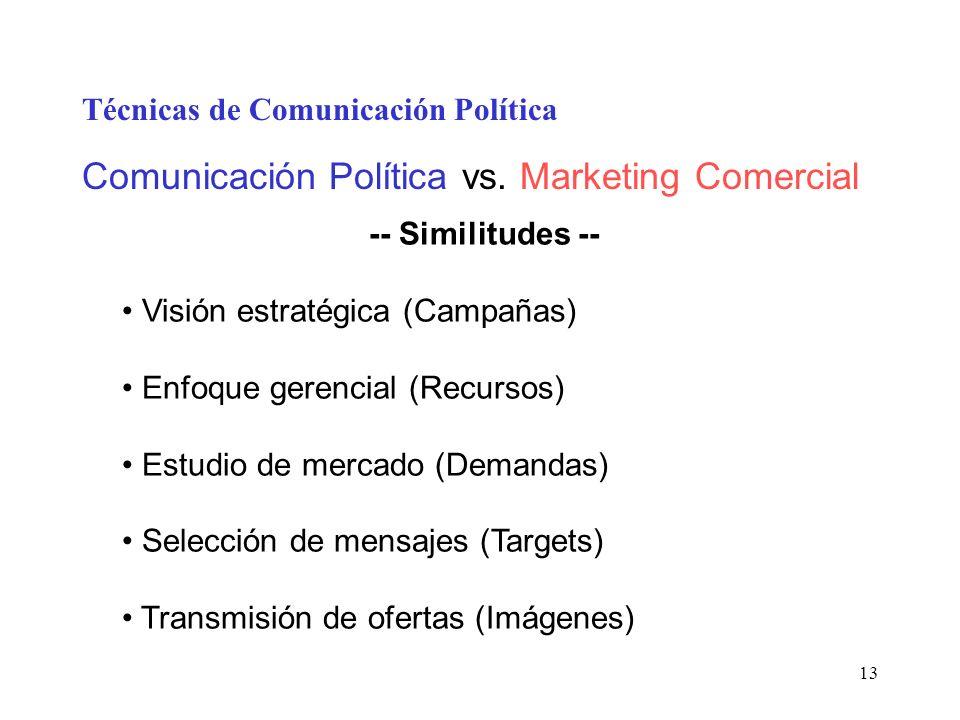 Técnicas de Comunicación Política