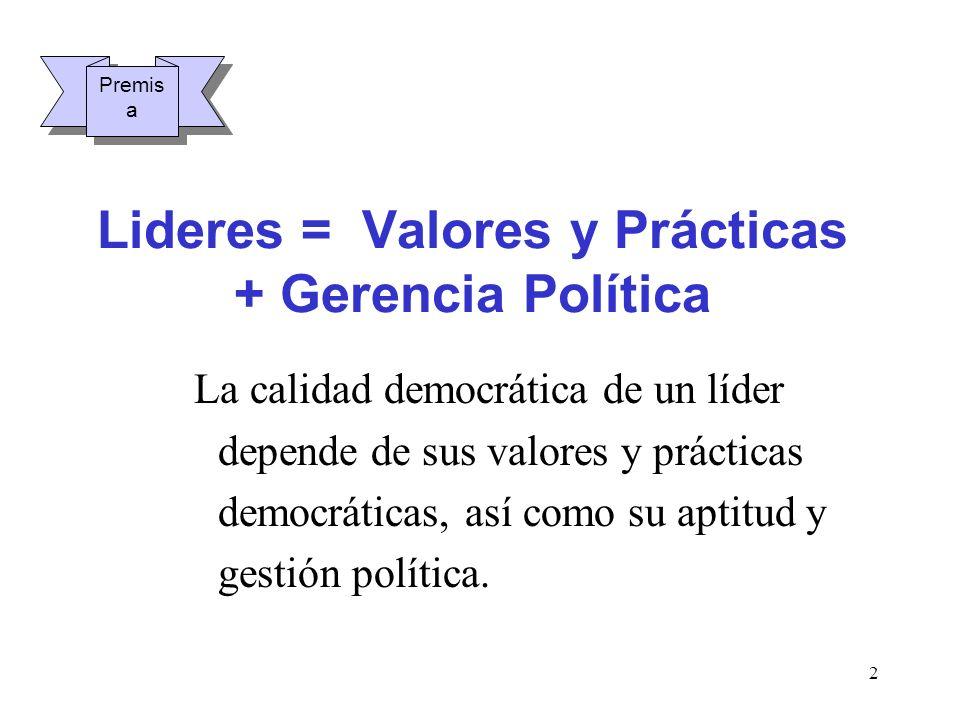 Lideres = Valores y Prácticas + Gerencia Política